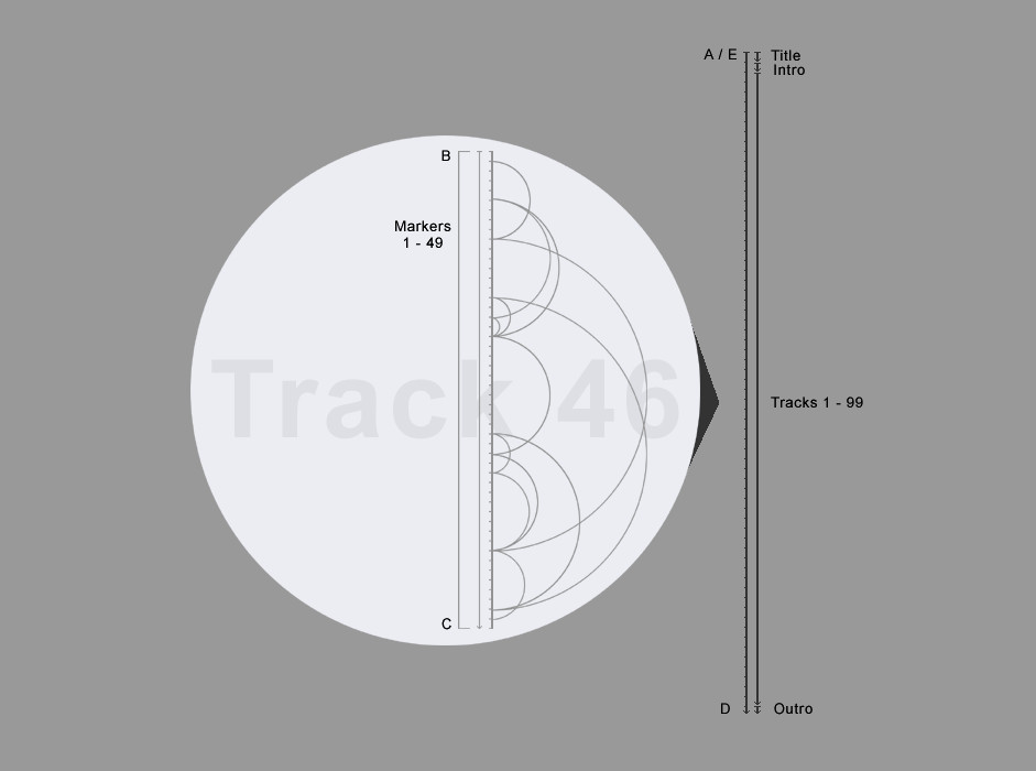06:32:00 Recombined diagram