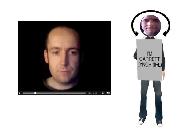 Video stream diagram